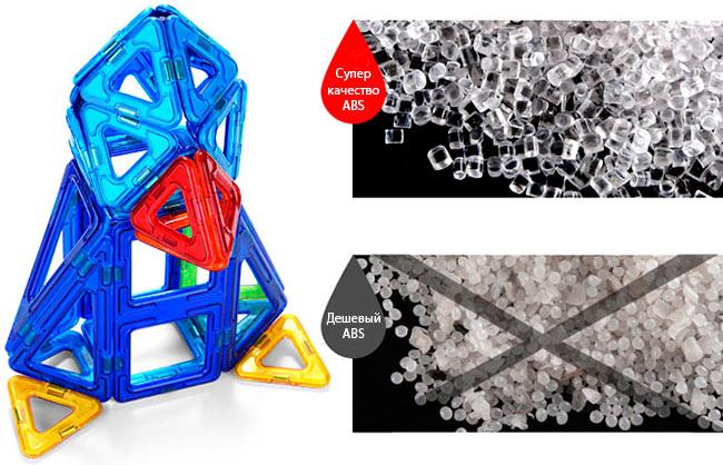 В производстве используется высококачественный ABS пластик